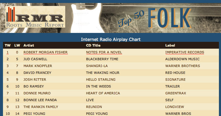 RMF at Number 1